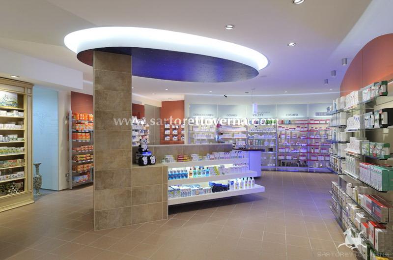 Analisi di geomarketing farmacia concorso farmacie for Clou arredi farmacie