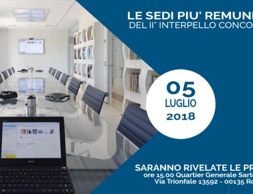 Evento a Roma – 05 Luglio 2018 – II interpello Concorso Farmacie Lazio