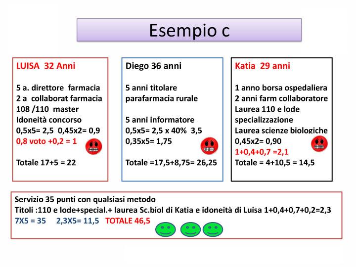 esempio-punteggio-c