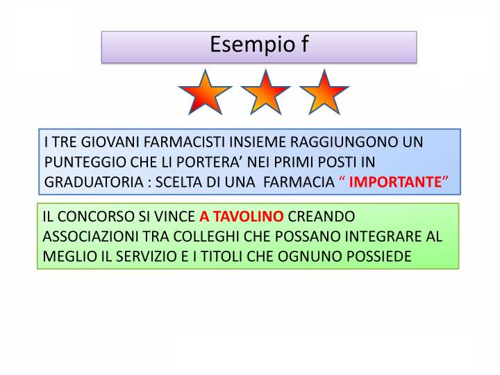 esempio-punteggio-d